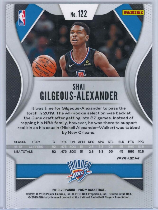 Shai Gilgeous Alexander Panini Prizm 2019 20 Base 2nd Year Red White Blue 2 scaled