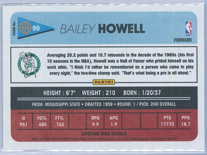 Bailey Howell Panini Past And Present Basketball 2012 13 Base 2