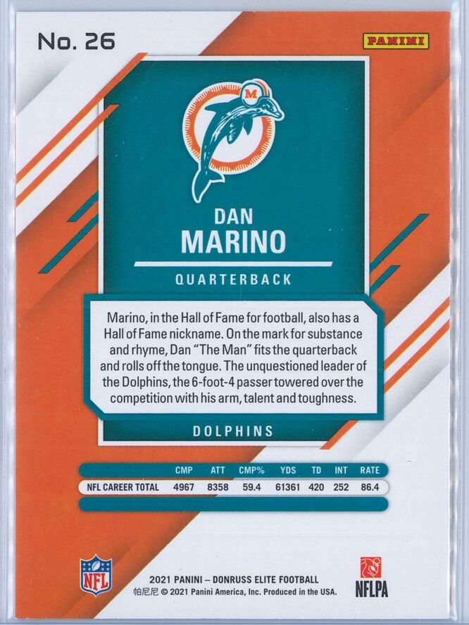 Dan Marino Panini Donruss Elite Football 2021 Base 2
