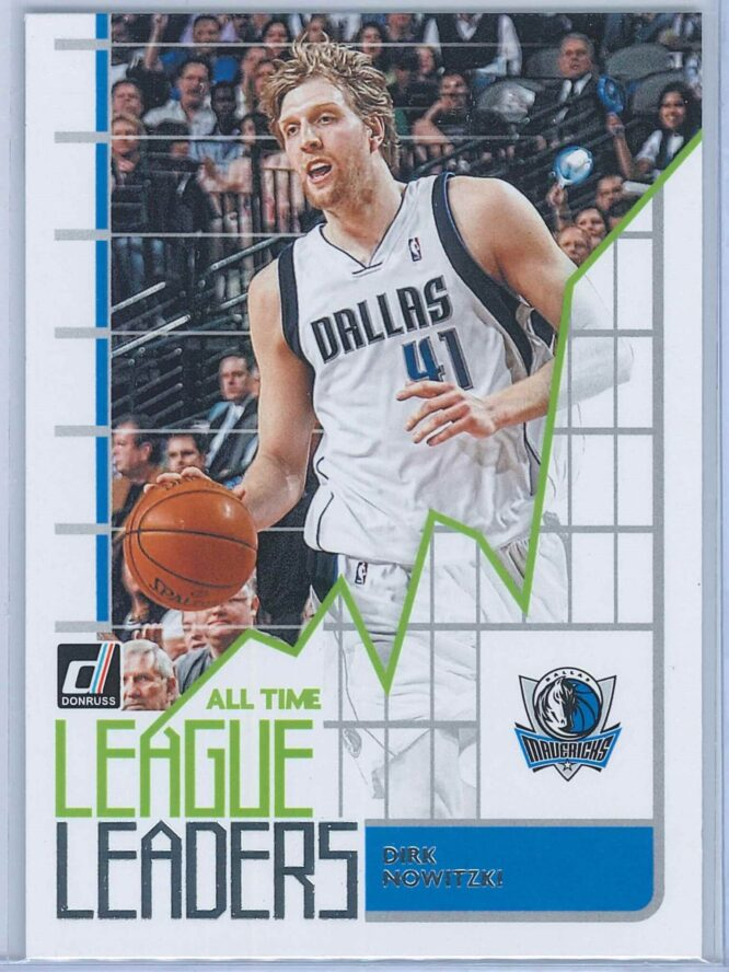 Dirk Nowitzki Panini Donruss Basketball 2020-21 All Time League Leaders