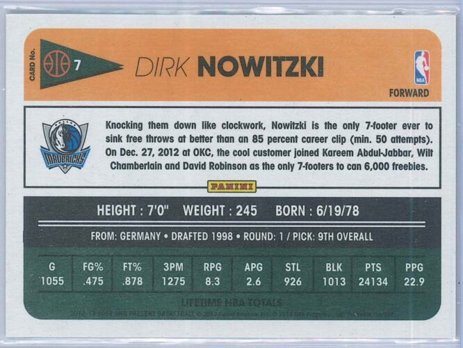 Dirk Nowitzki Panini Past And Present Basketball 2012 13 Base 2