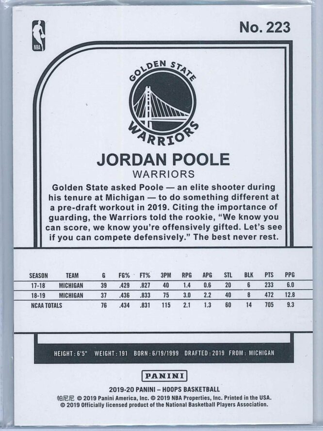 Jordan Poole Panini NBA Hoops Basketball 2019 20 Base Teal Explosion RC 2