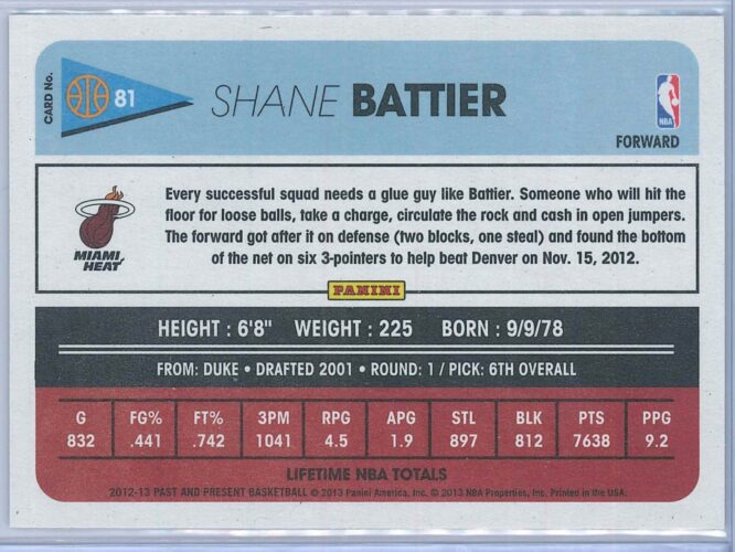 Shane Battier Panini Past And Present Basketball 2012 13 Base 2