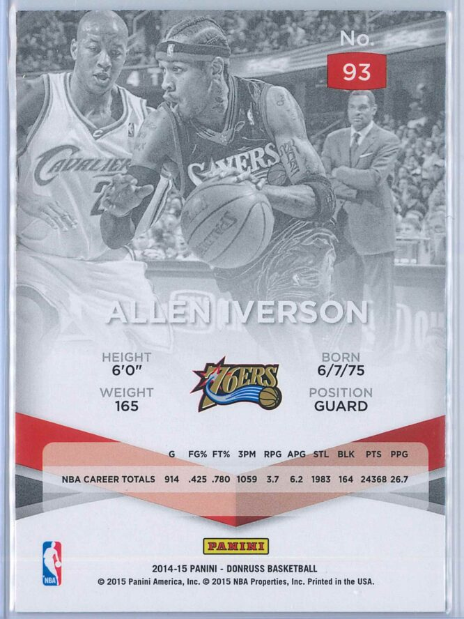 Allen Iverson Panini Donruss Basketball 2014 15 Elite 2