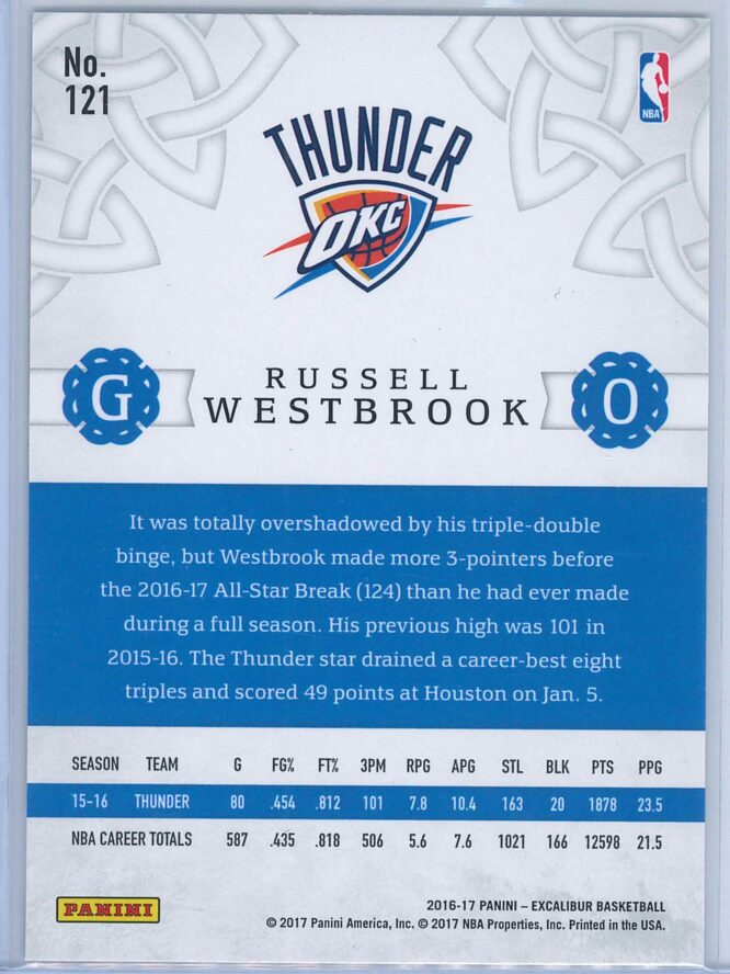 Russell Westbrook Panini Excalibur Basketball 2016 17 Base Viscount Parallel 2