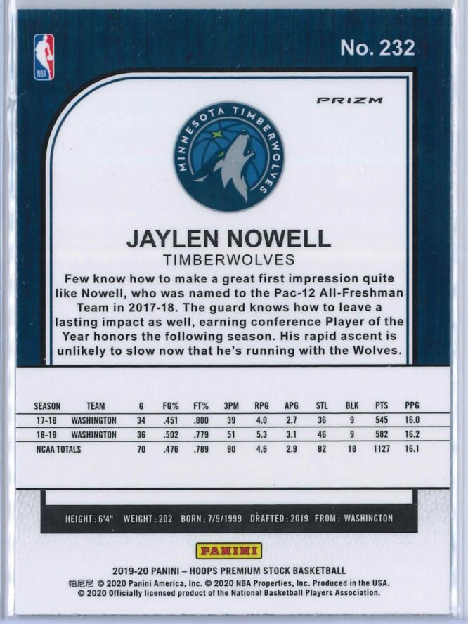 Jaylen Nowell Panini NBA Hoops Premium Stock 2019 20 Blue Pulsar Prizm 4 scaled